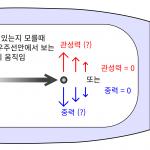 중력과 무중력 (2)